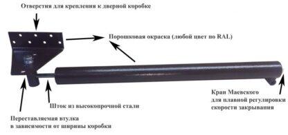 DRS-50М